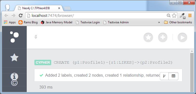 两个节点,两个标签和一个关系被添加到Neo4J数据库