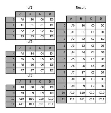 merging_concat_basic