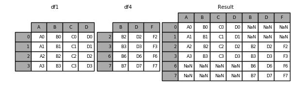 merging_concat_axis1