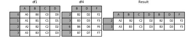 merging_concat_axis1_inner