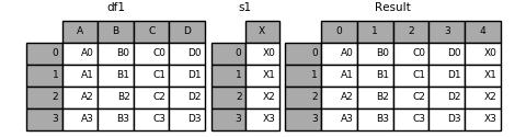 merging_concat_series_ignore_index