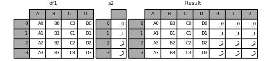 merging_concat_unnamed_series