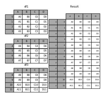 merging_concat_dict_keys_names