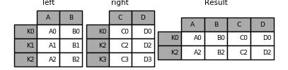 merging_merge_index_inner