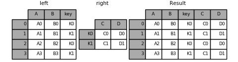 merging_merge_key_columns