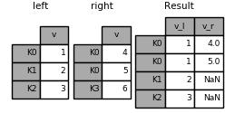 merging_merge_overlapped_multi_suffix