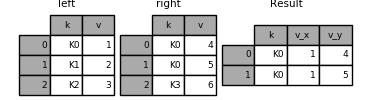 merging_merge_overlapped
