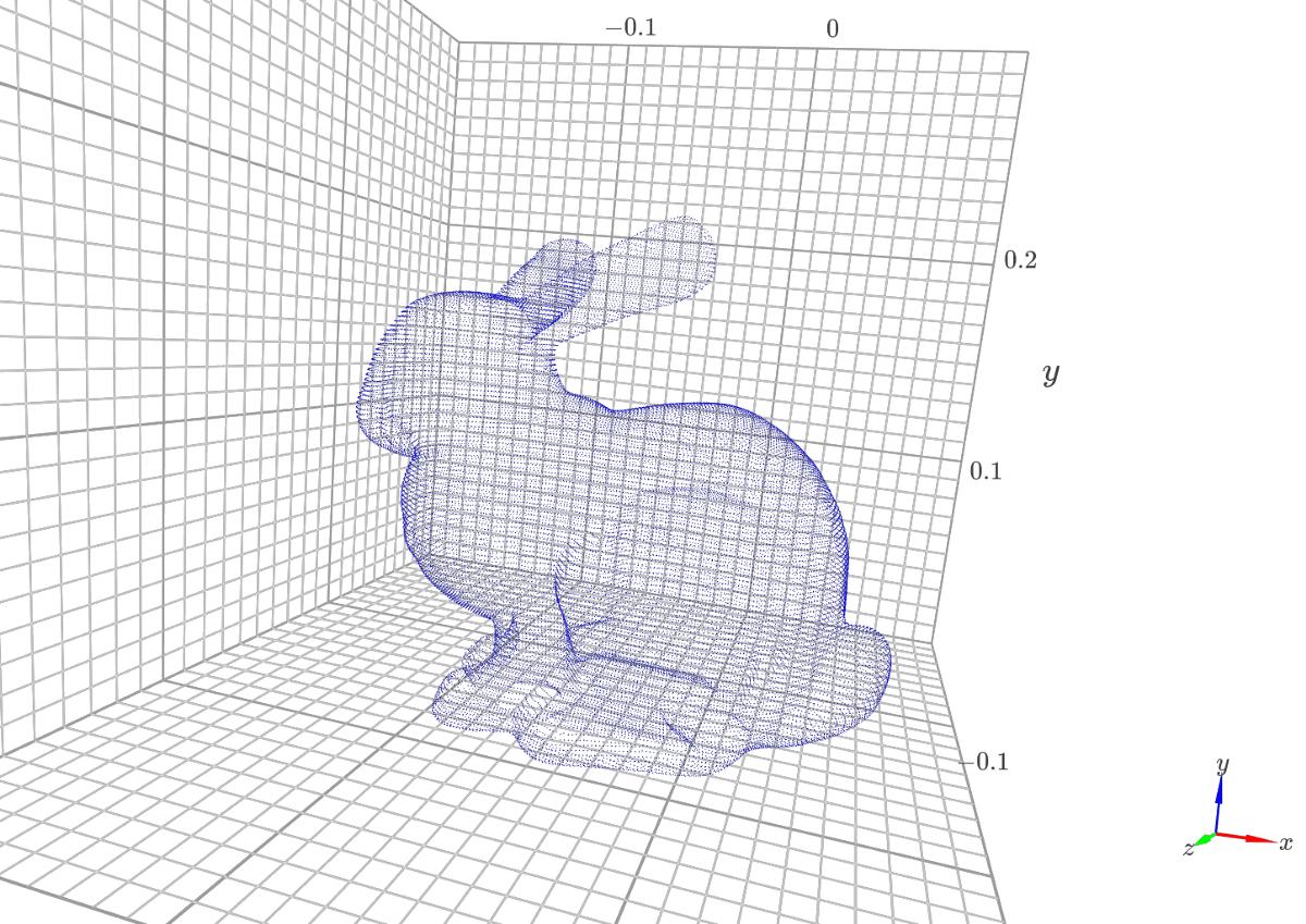 Point cloud drawn by k3d