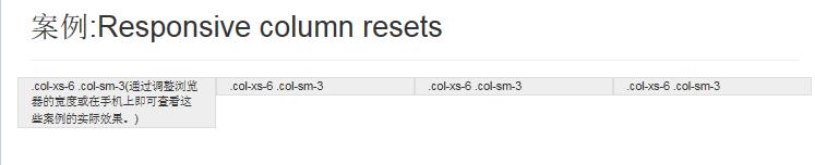 Responsive column resets