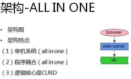 架构-all in one