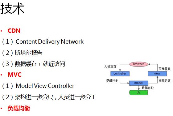 CDN和MVC技术