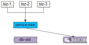双写法步骤四