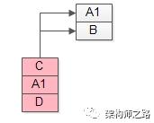 ABA问题2