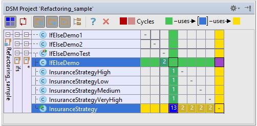 使用IntelliJ IDEA的依赖结构矩阵