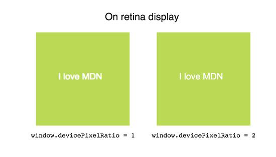 window属性:devicePixelRatio