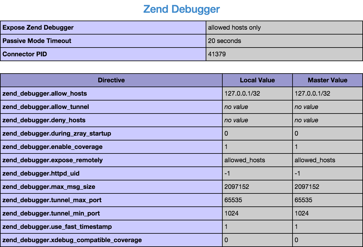 ps_zend_debugger_enabled_browser