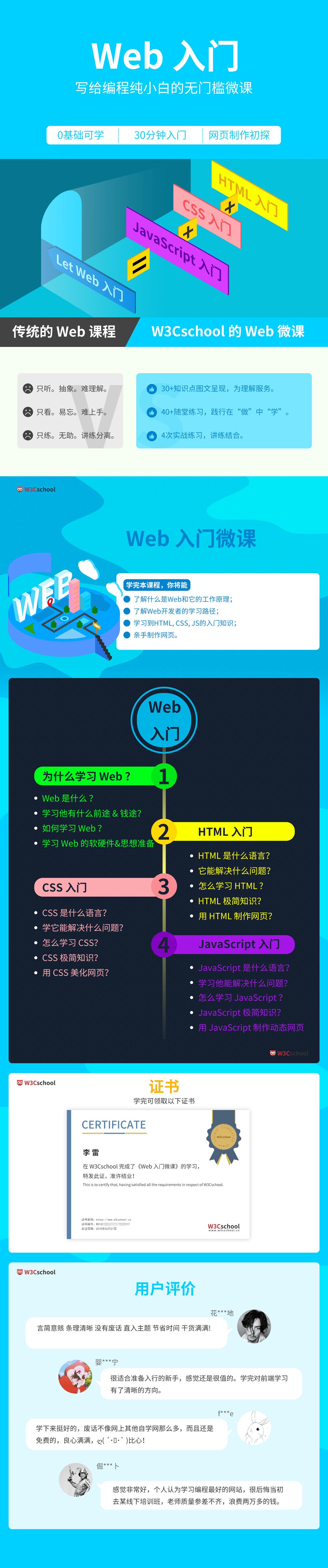 web微课课程介绍