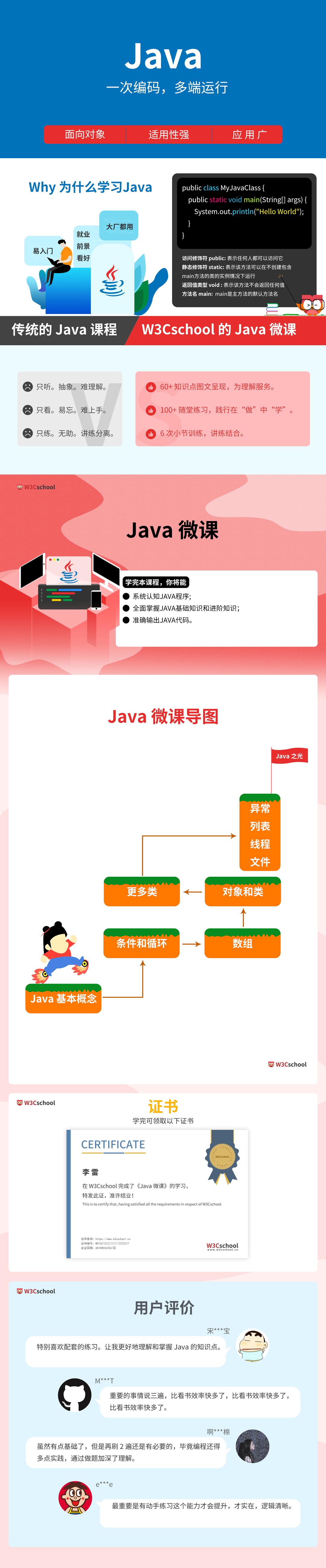 Java微課課程介紹