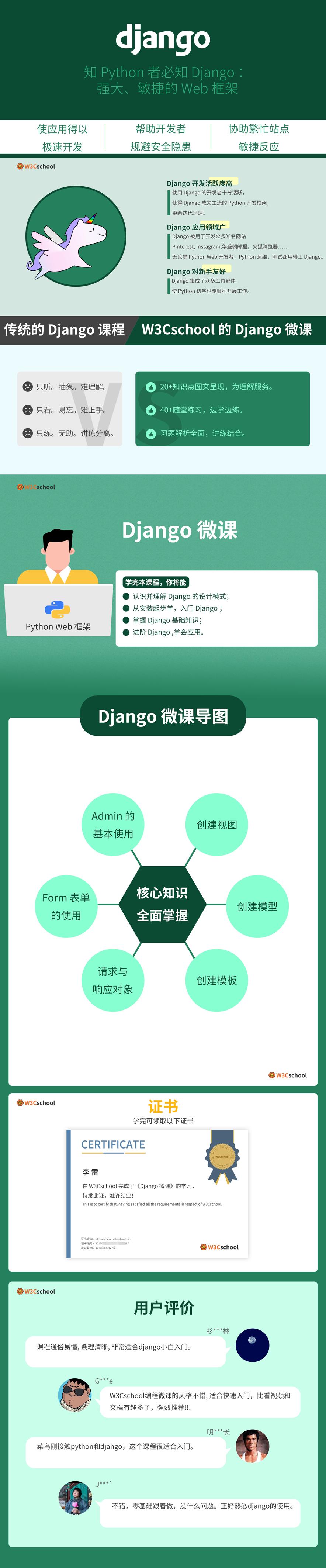 Django微课介绍2