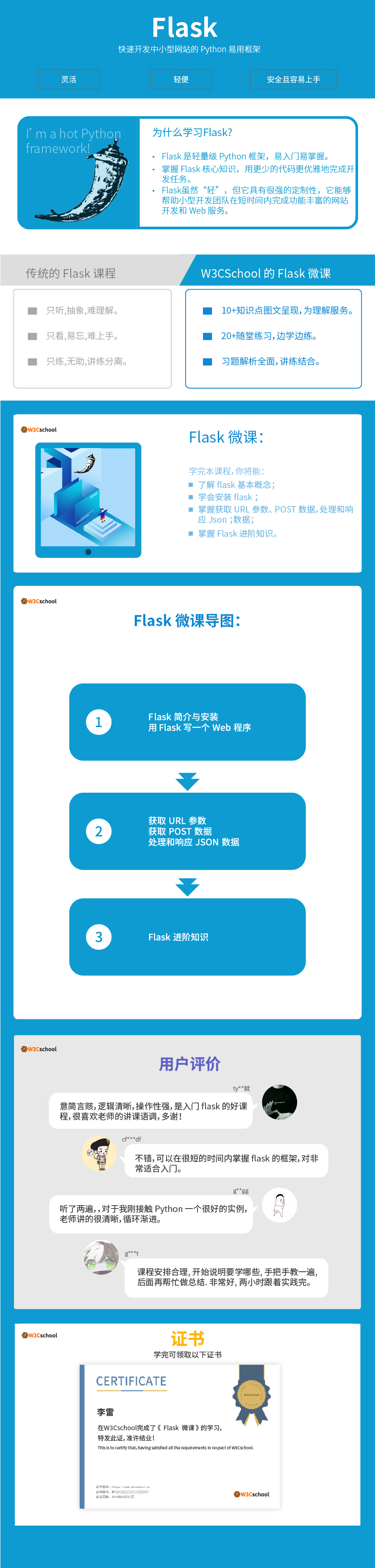 微課詳情頁_Flask
