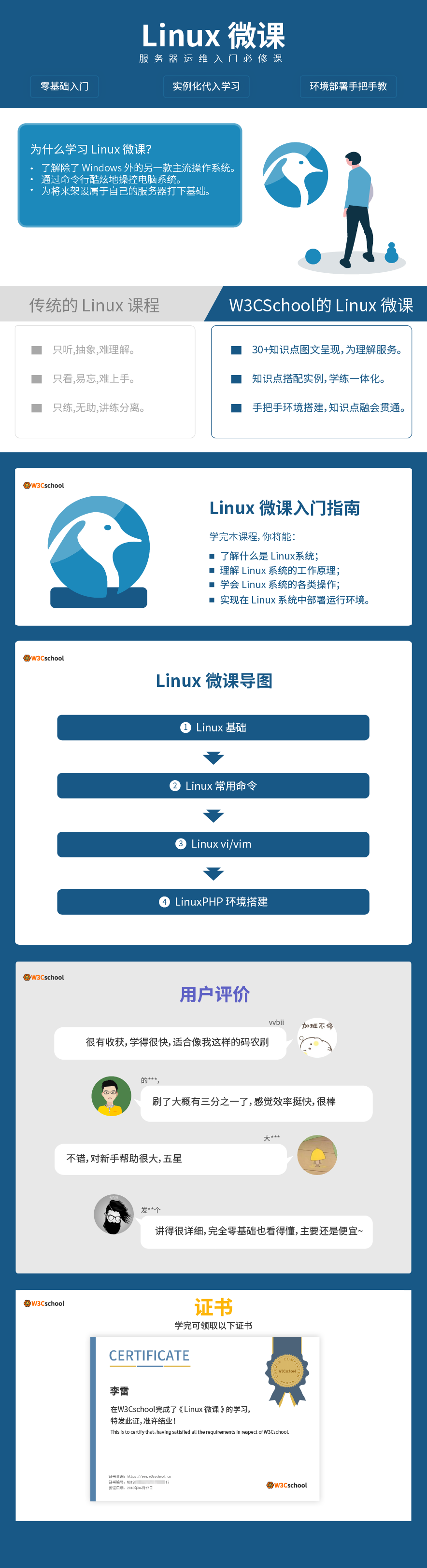Linux微课_详情页(1)