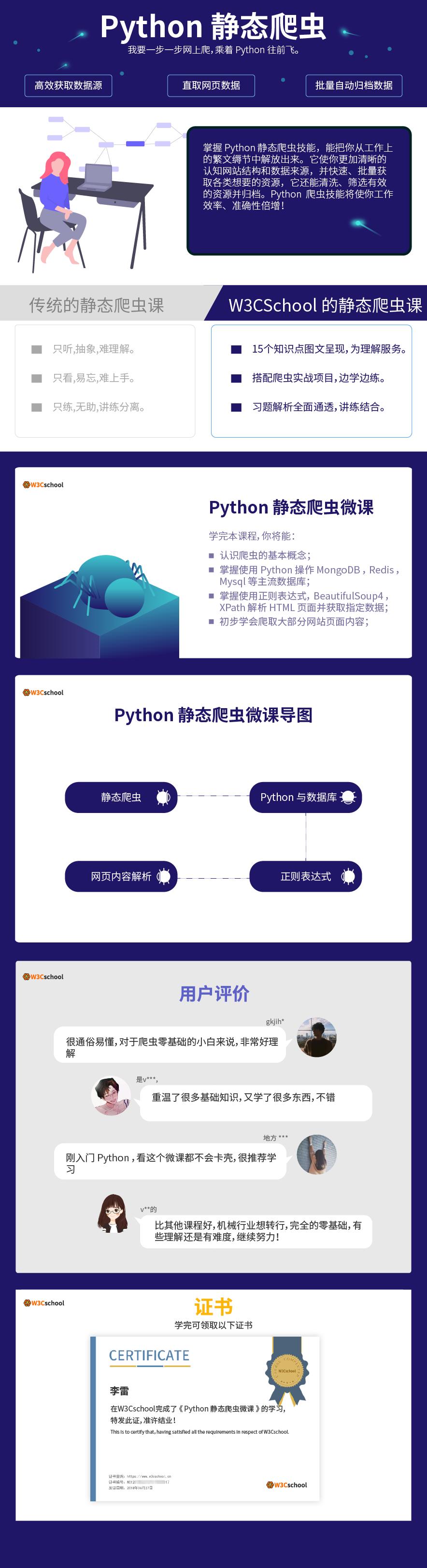 Python静态爬虫_详情页