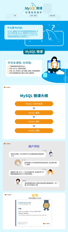MySQL详情页