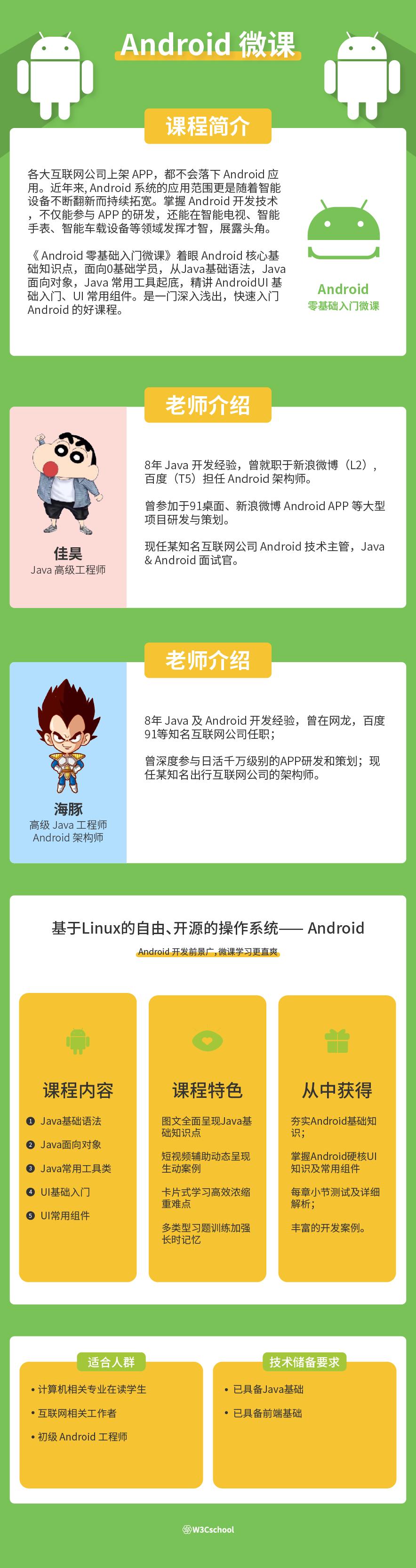 Android微课-详情页