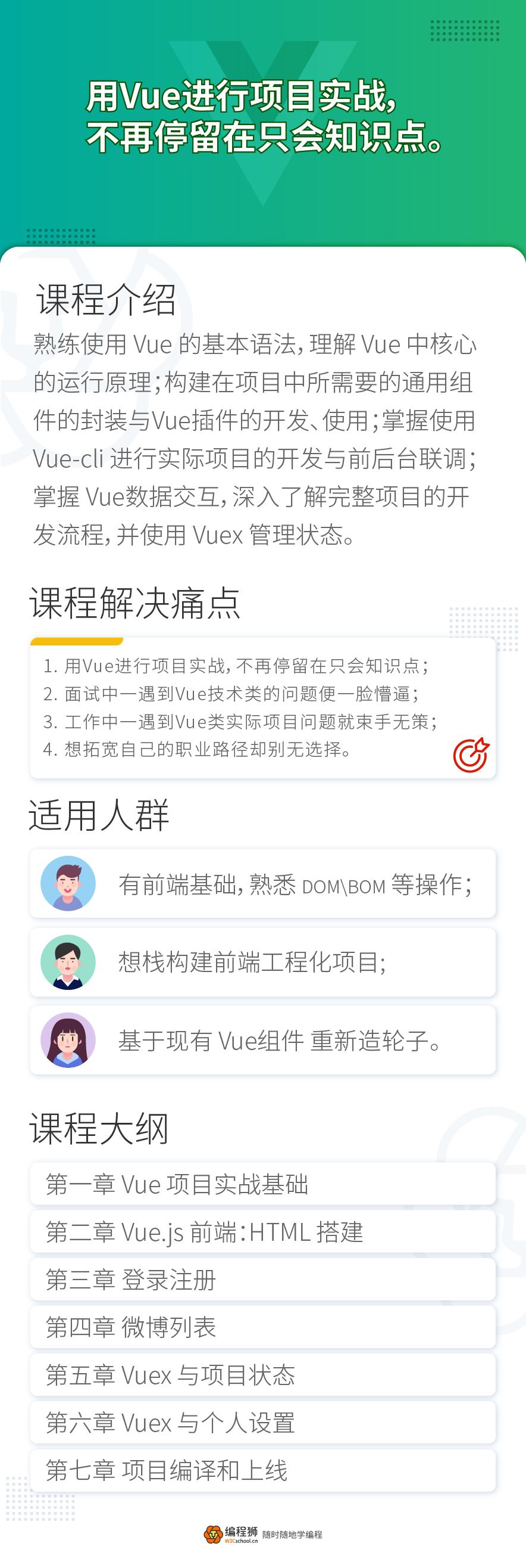 Vue項目實戰詳情頁
