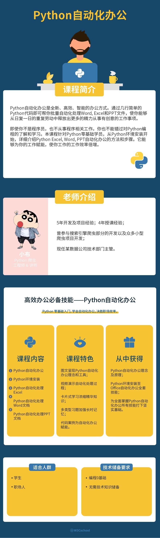自動化 python