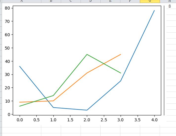 xlwings-能让 Excel 飞上天