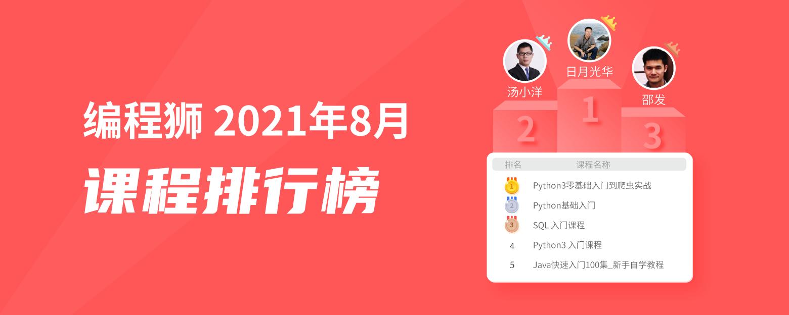 W3Cschool编程狮2021年8月课程排行榜