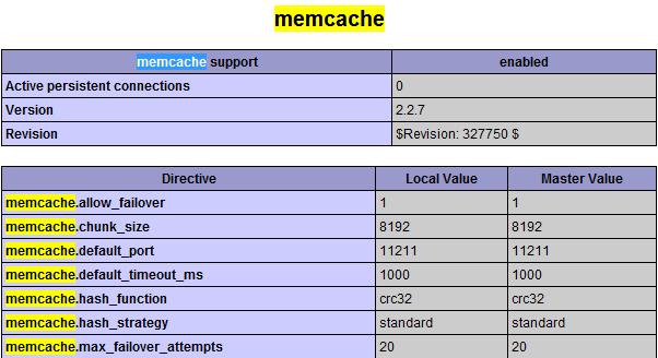 memcache-php