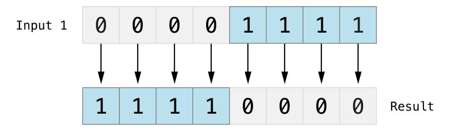 Image of Advanced_Operators_1.png