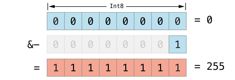 Image of Advanced_Operators_12.png
