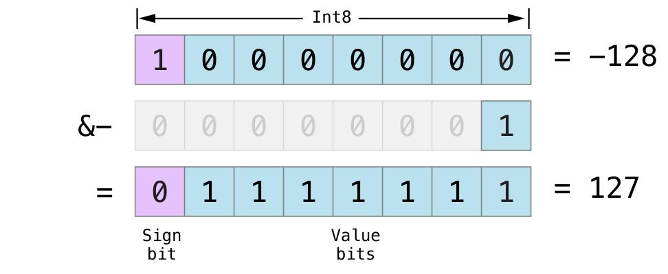 Image of Advanced_Operators_13.png