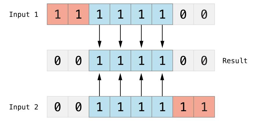Image of Advanced_Operators_2.png