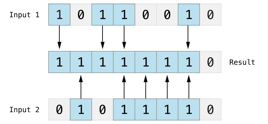 Image of Advanced_Operators_3.png