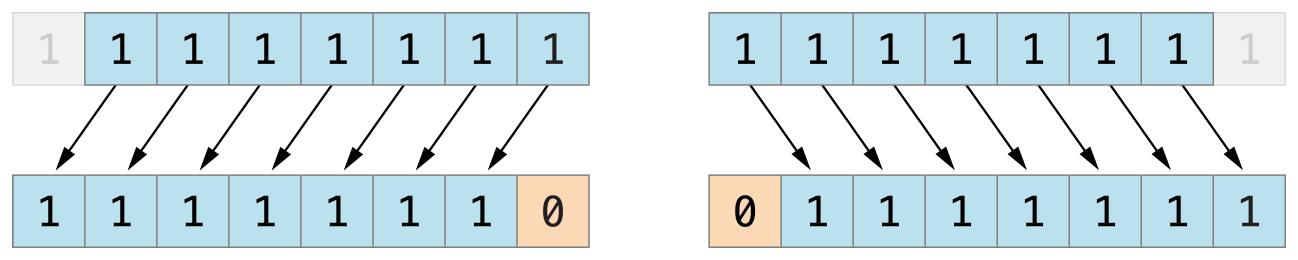 Image of Advanced_Operators_5.png