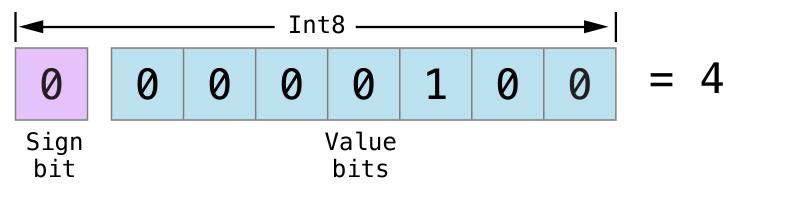 Image of Advanced_Operators_6.png
