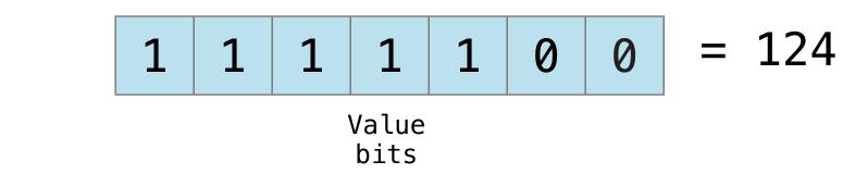 Image of Advanced_Operators_8.png
