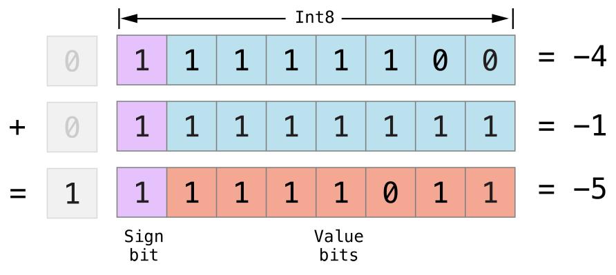Image of Advanced_Operators_9.png