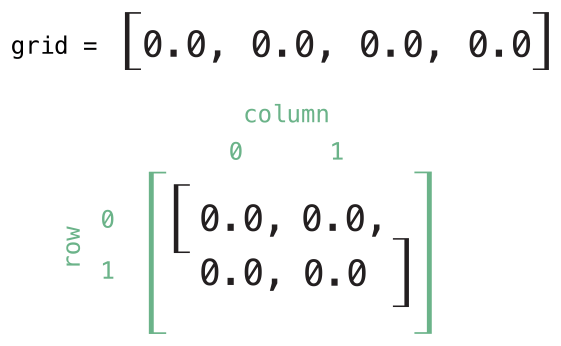 Image of Subscripts_1.png