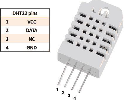 DHT-22传感器