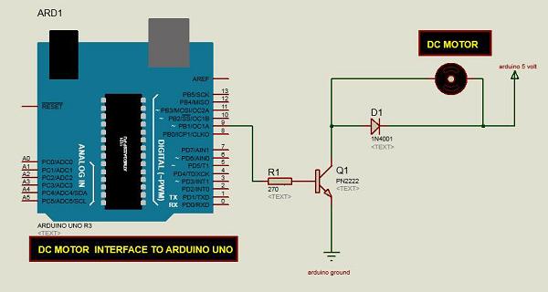 直流电机的原理图