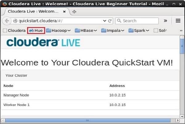 Cloudera的首页