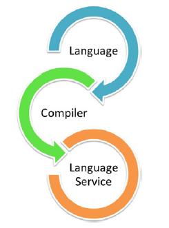 TypeScript组件