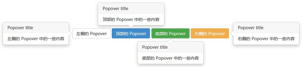 弹出框(Popover)插件